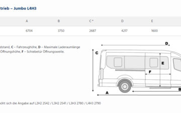 Buchen Ford Transporter EV554